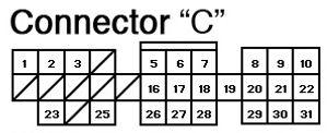 OBD2B Connector C Pinouts Chart