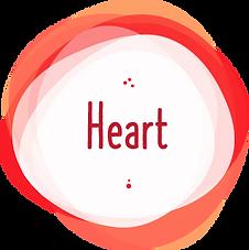 1-heart-participatory_design.png