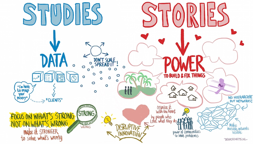 studies-data-stories-power