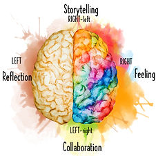Participatory-design_right_left_brain.jp