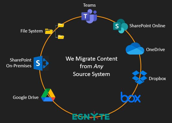 migrationSources.png