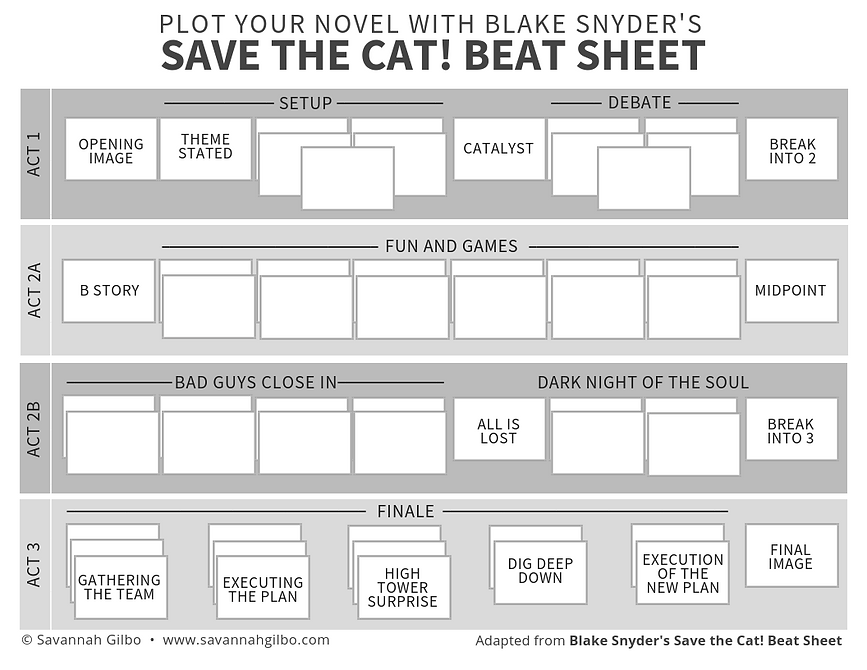 Save the Cat Planner Board copy.png