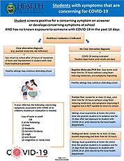 KCHD_School_symptom_algorithm.jpg