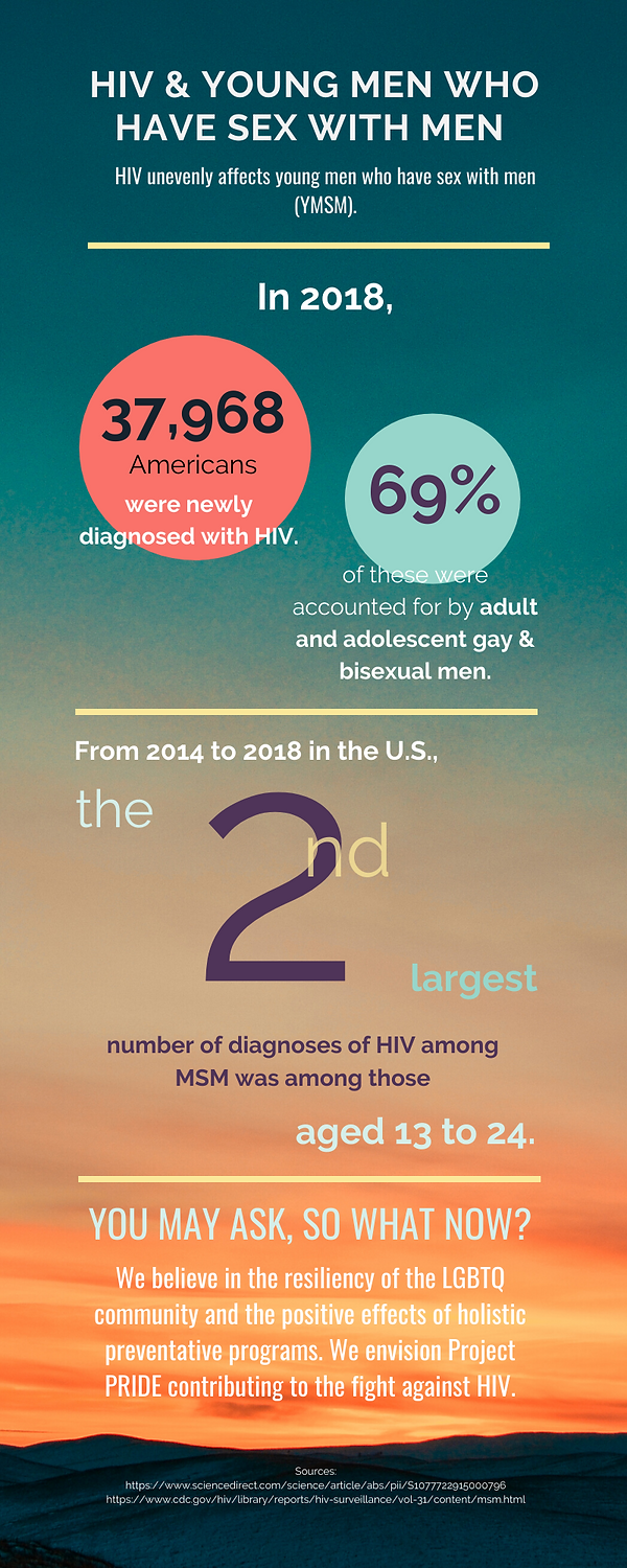 HIV Infographic (4).png