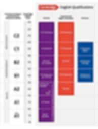 cefr-diagram-2018.jpg