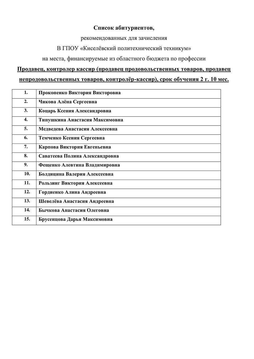 список рекомендованных к зачислению студ