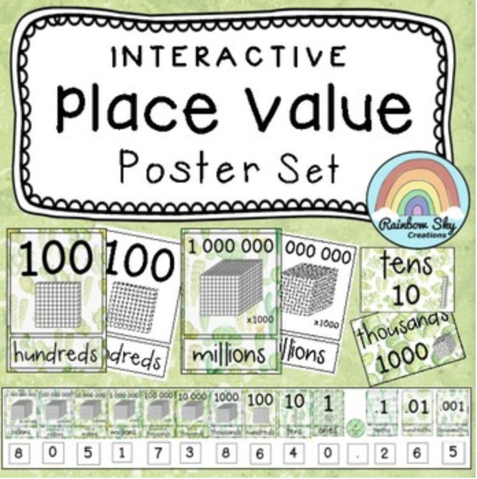 Cactus Place Value Posters