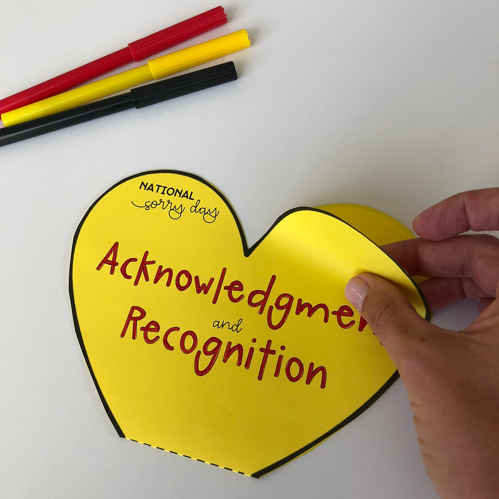 Acknowledgment and Recognition card activity