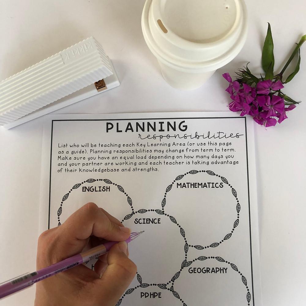 planning-responsibilities