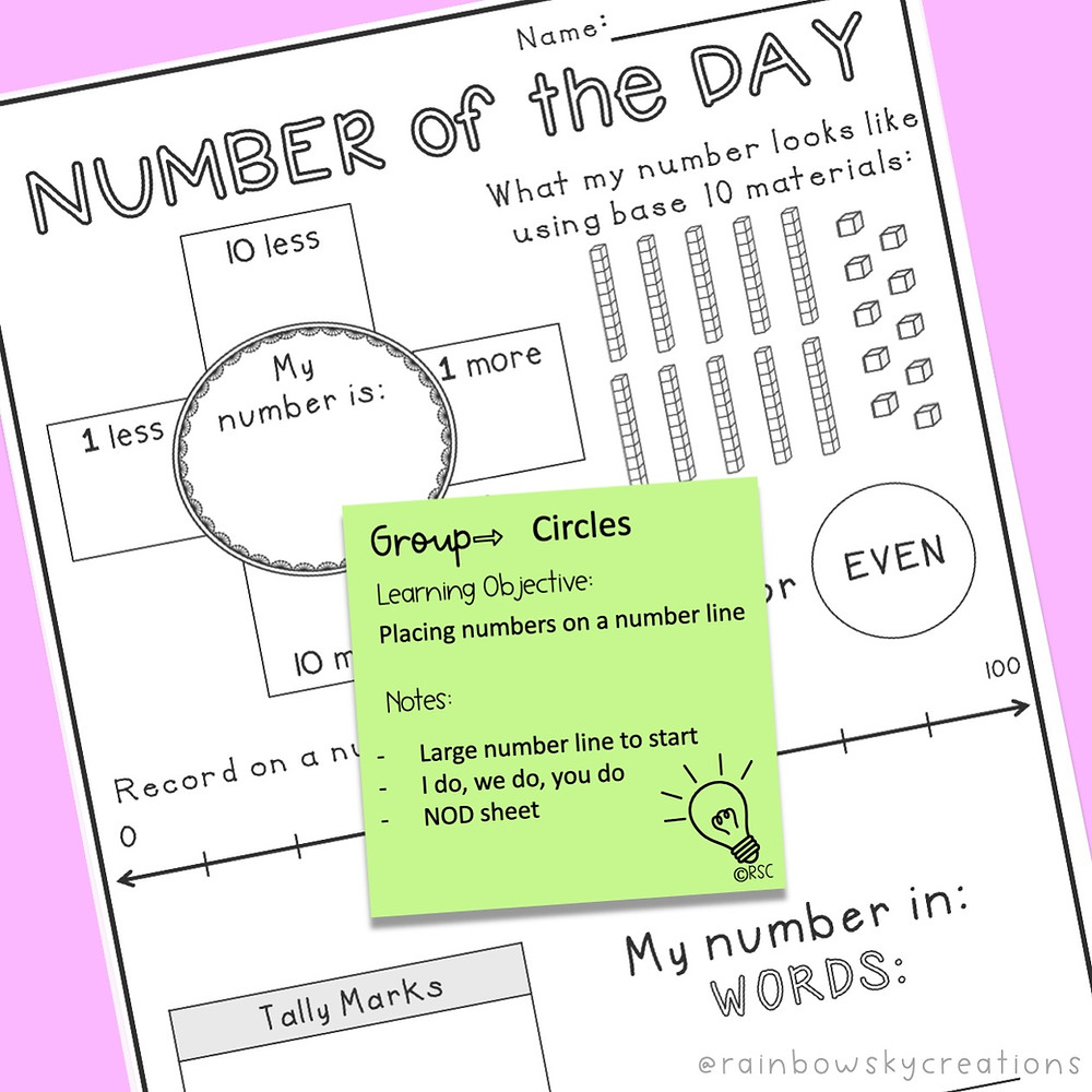 Number of the day with planning sticky note