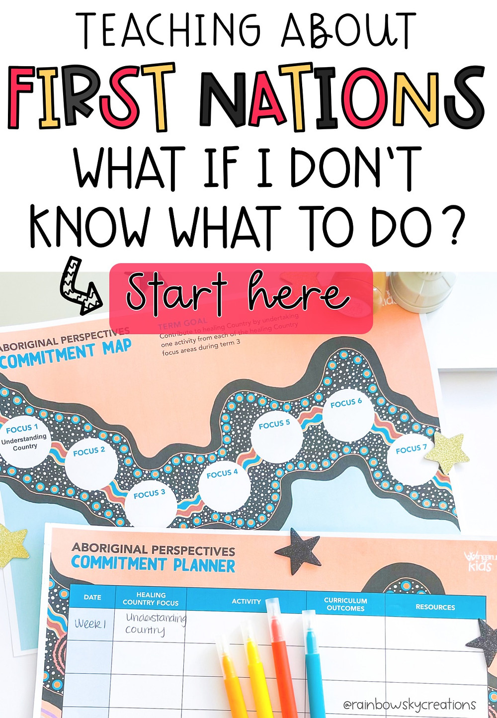 Pin: Teaching about First Nations Australia