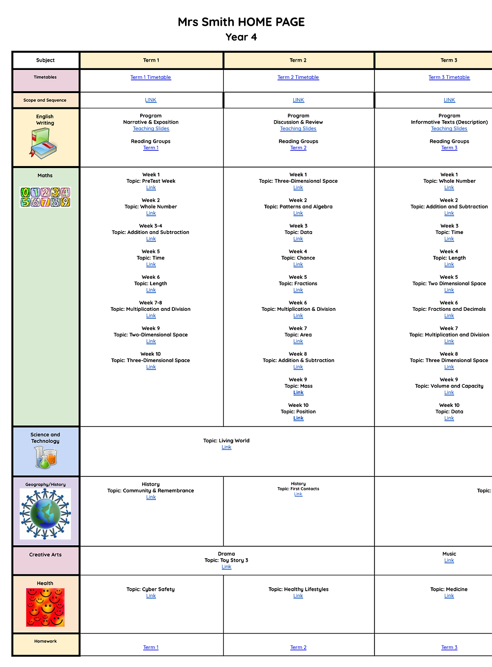 Example of a Home Page Google doc
