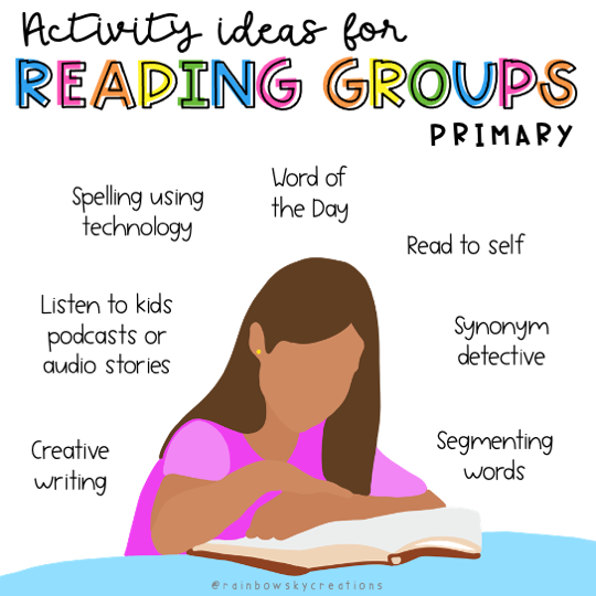 Activity ideas for reading groups infographic