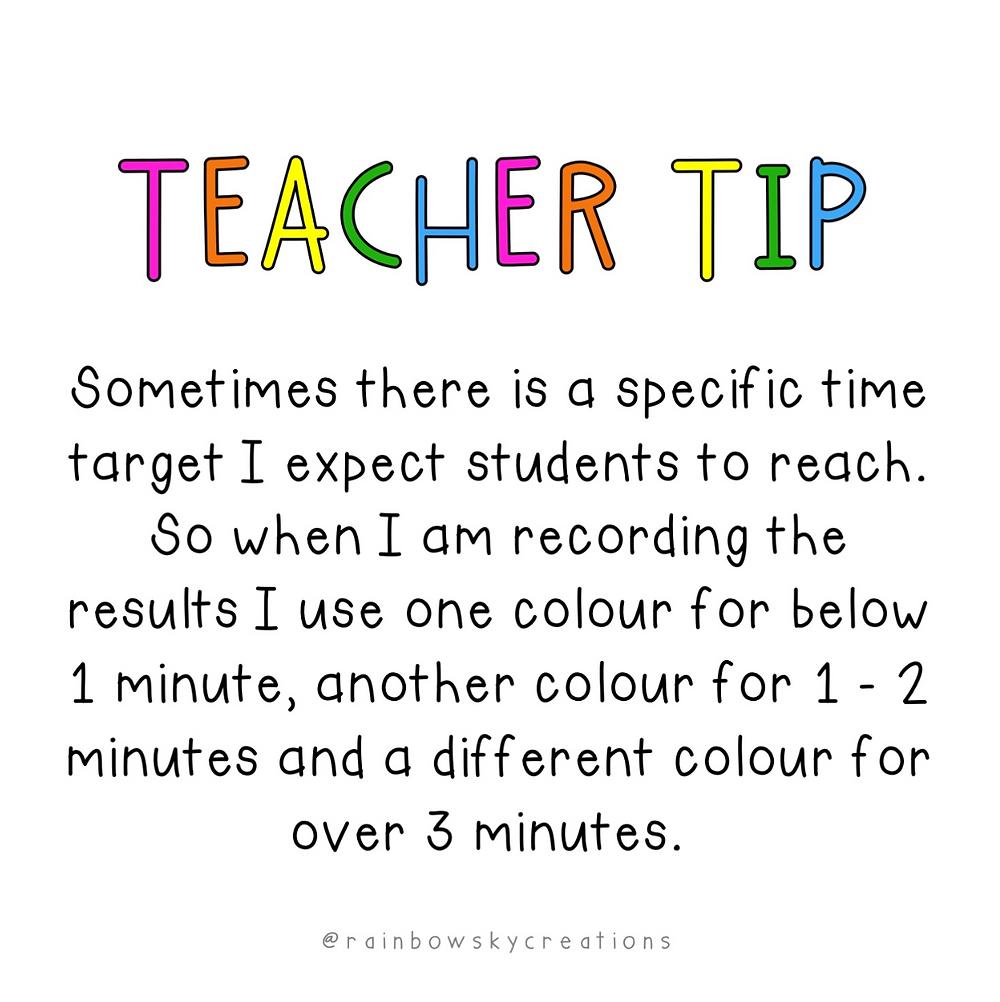 Teacher-Tip-Addition-Facts-Speed-Test-Booklet