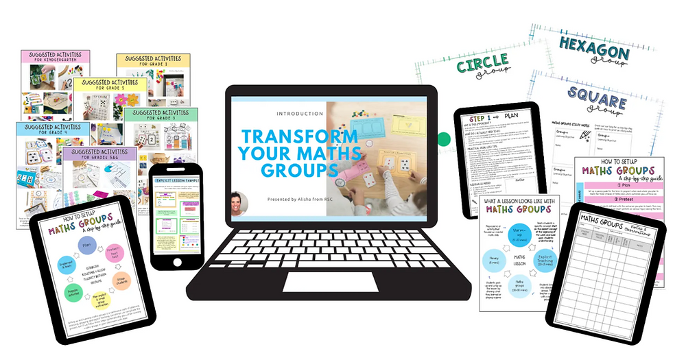 transform-your-maths-groups-what-is-included