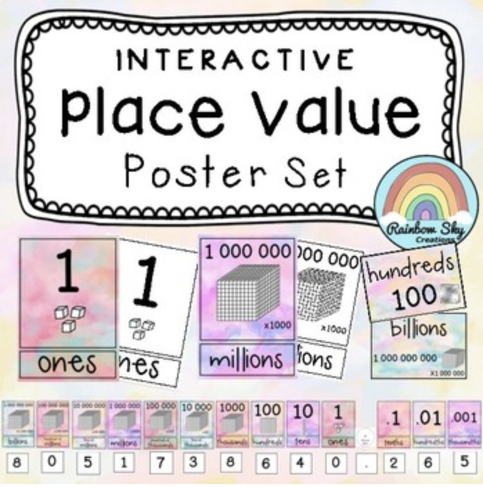 Pastel Place Value Posters
