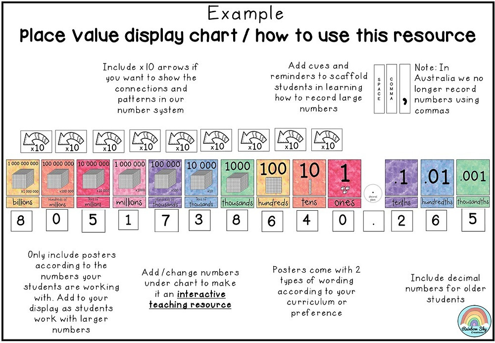 place-value-display-chart-how-to-use-this-resource