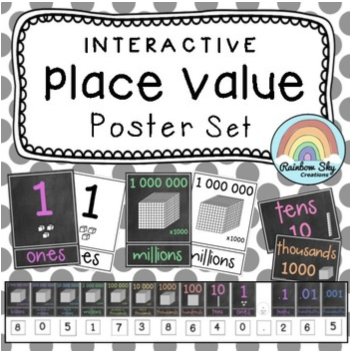 Chalkboard Place Value Posters