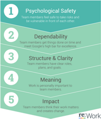 Team Effectiveness.png