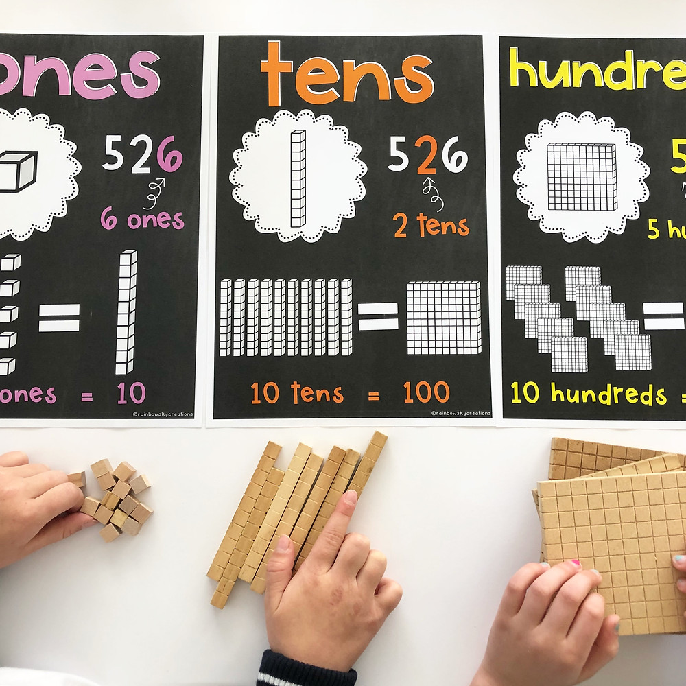 Ones, tens, hundreds posters with MAB blocks and kids hands