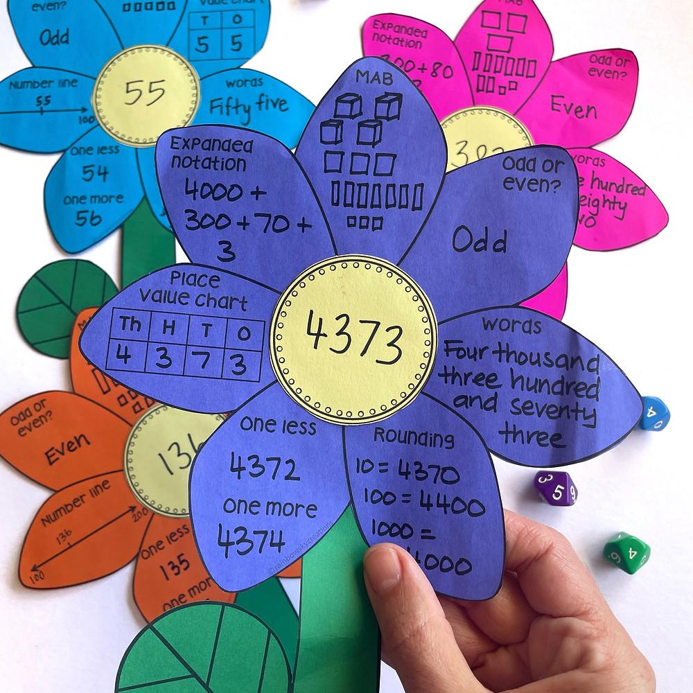 4-digit-number-sense-activity