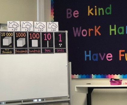chalkboard-theme-number-place-value-charts