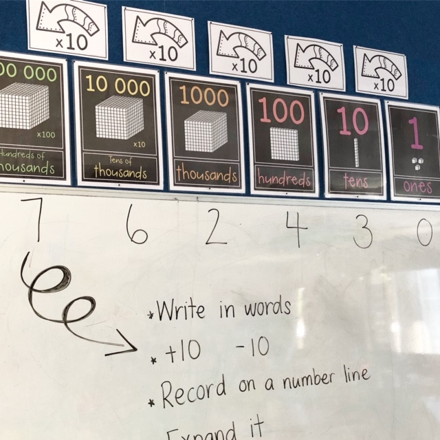 place-value-posters-stand-alone-lesson