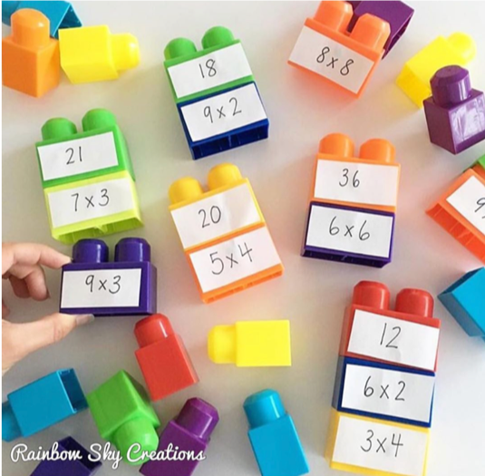 mulitiplication-division-sums-hands-on-maths-lessons