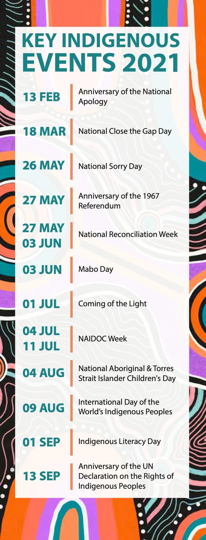 Key Indigenous Events calendar