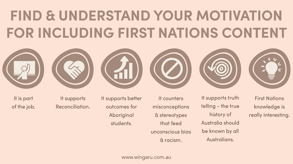 Why include First Nations content infographic