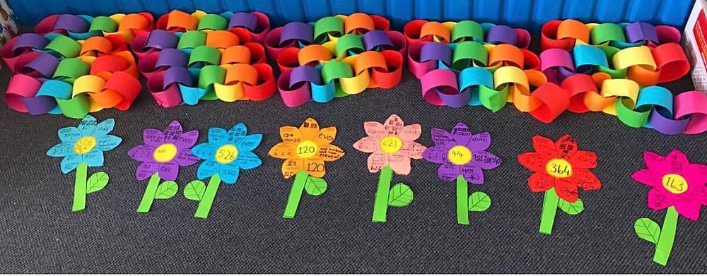 Use these flowers to build student number sense or create a class number line garden.
