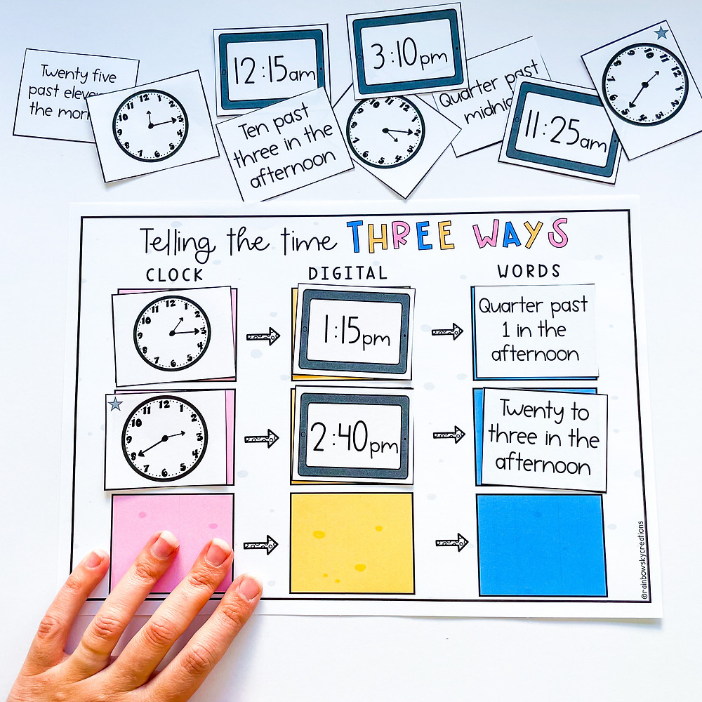 Organising the time using clocks, digital time and spoken time