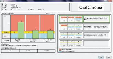 オーラルクロマ測定画面.jpg