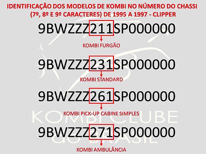 KCB_Identificação_do_Modelo_Clipper_1995