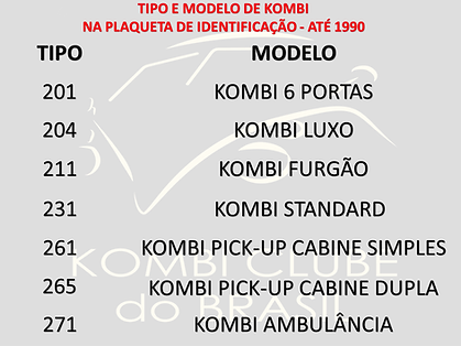 KCB - Tipo e Modelo de Kombi na Plaqueta