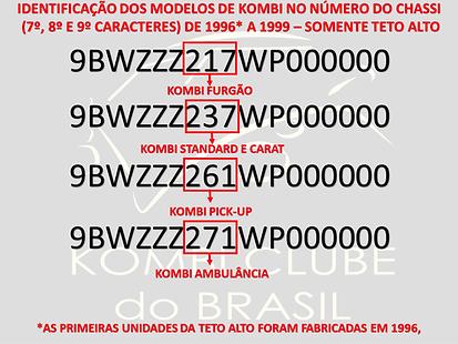 KCB_Identificação_do_Modelo_Teto_Alto_