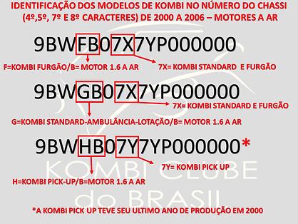 KCB_Identificação_de_Modelo_Teto_Alto_