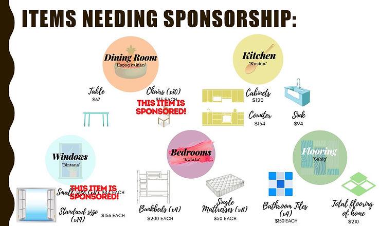 Items needing sponsorship.JPG