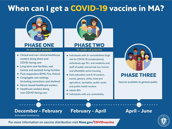 Vaccine-Timeline-v22-01.jpg