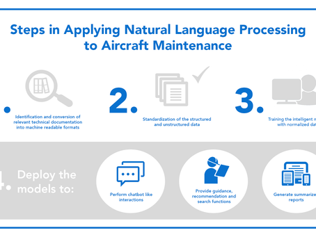Natural Language Processing For Aircraft Maintenance Explained | LexX Featured