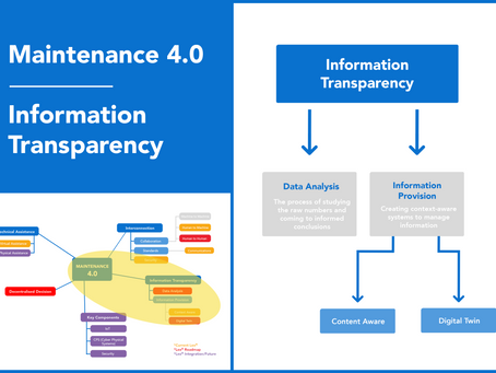 Maintenance 4.0: What Makes Information Transparency the Key to Making Informed Decisions?