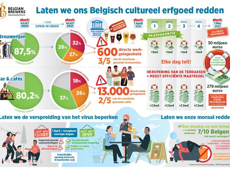 Bericht van de Belgische Brouwers