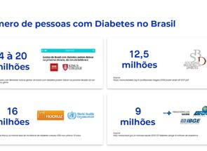 Afinal quantos Diabéticos tem no Brasil?