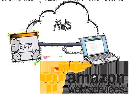 Amazon Web Services AWS - ACS Lite ePHealth