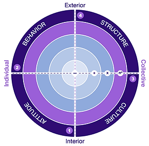 Convergence Compass blank 2.png