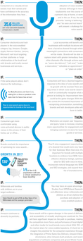 Article & Infographic