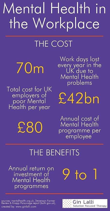 Mental-Health-Workplace-Stats-UK.jpg