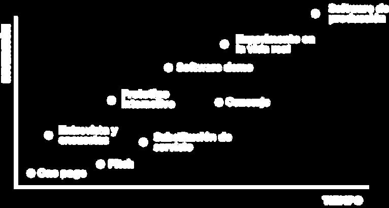 Iconos-builder-prototipos-blanco.png