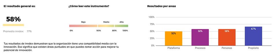 resultado-general.png