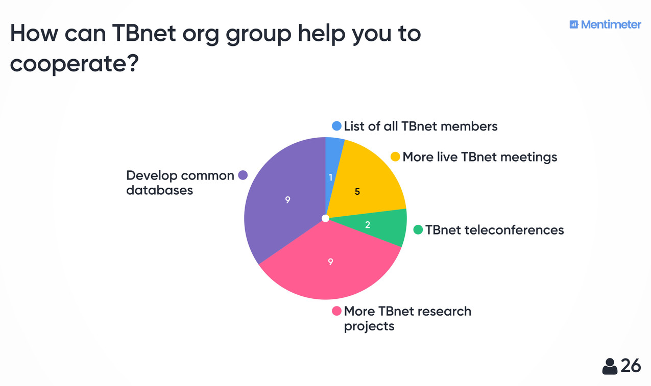 9-how-can-tbnet-org-group-help-you-to-co